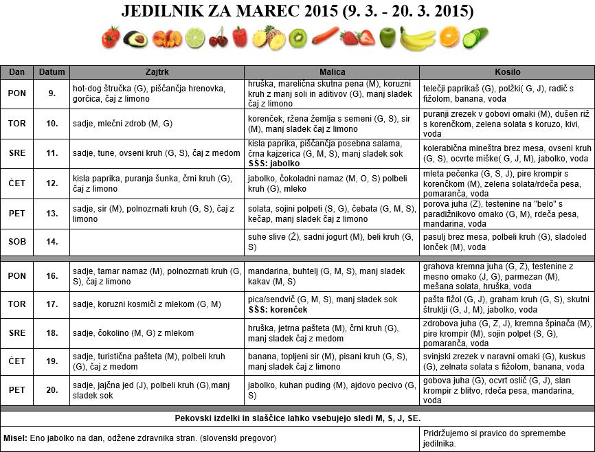JEDILNIK ZA MAREC 2015 (9. 3. - 20. 3. 2015)