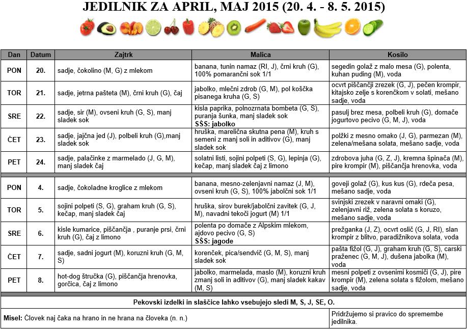 JEDILNIK ZA APRIL, MAJ 2015 (20. 4. - 8. 5. 2015)