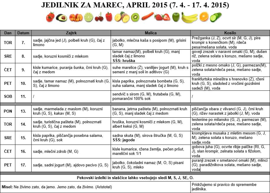 JEDILNIK ZA MAREC, APRIL 2015 (7. 4. - 17. 4. 2015)