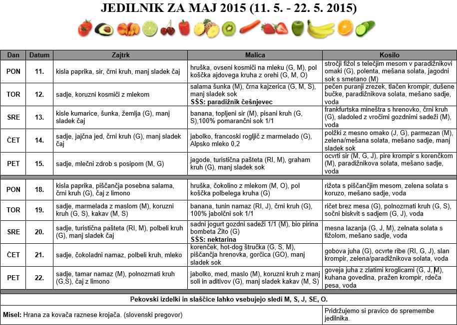 JEDILNIK ZA MAJ 2015 (11. 5. - 22. 5. 2015)