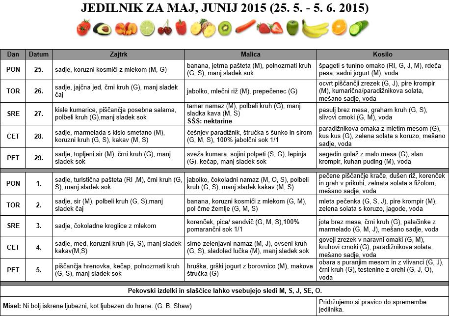 JEDILNIK ZA MAJ, JUNIJ 2015 (25. 5. - 5. 6. 2015)