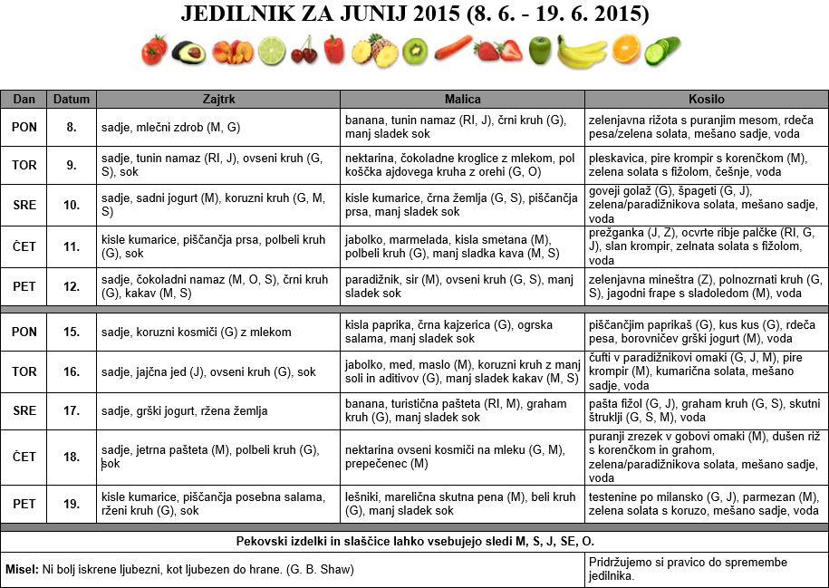 JEDILNIK ZA JUNIJ 2015 (8. 6. - 19. 6. 2015)