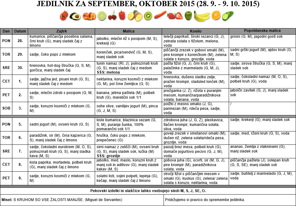 JEDILNIK ZA SEPTEMBER, OKTOBER 2015 (28. 9. - 9. 10. 2015)