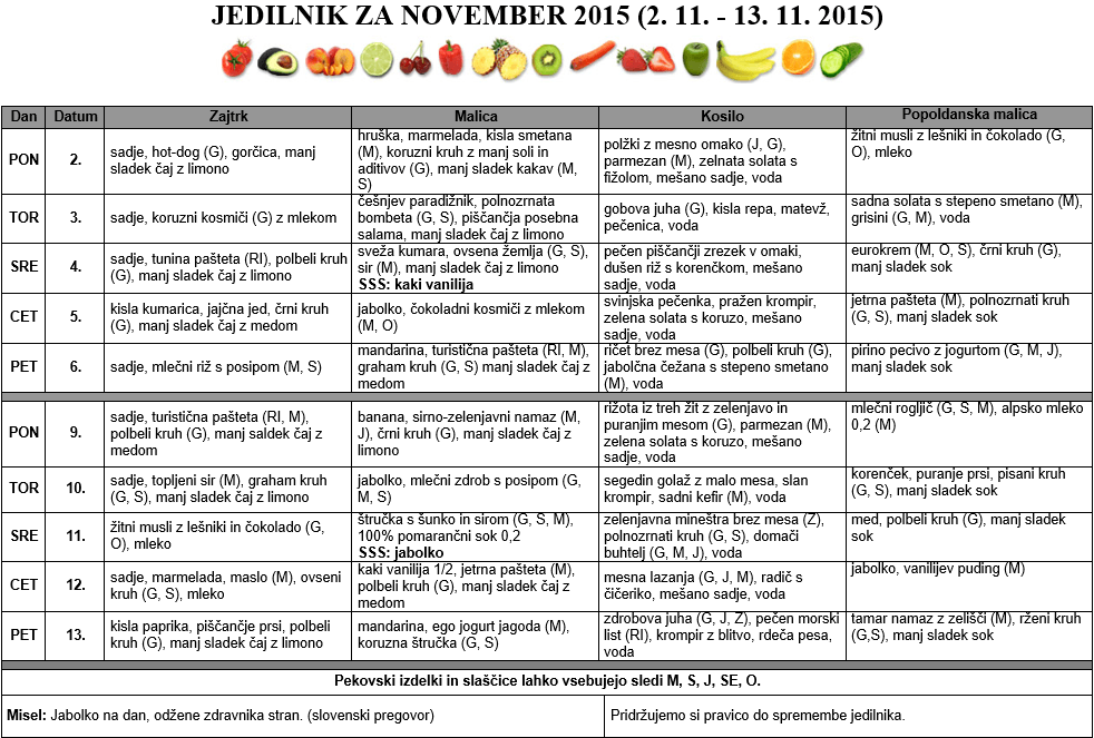 JEDILNIK ZA NOVEMBER 2015 (2. 11. - 13. 11. 2015)