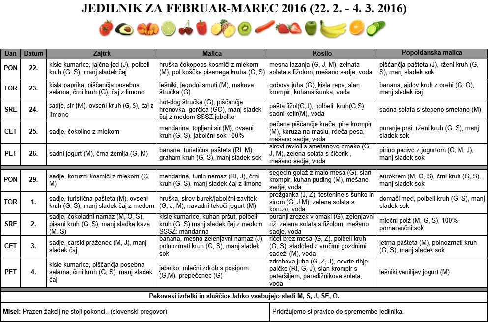 JEDILNIK ZA FEBRUAR-MAREC 2016 (22. 2. - 4. 3. 2016)