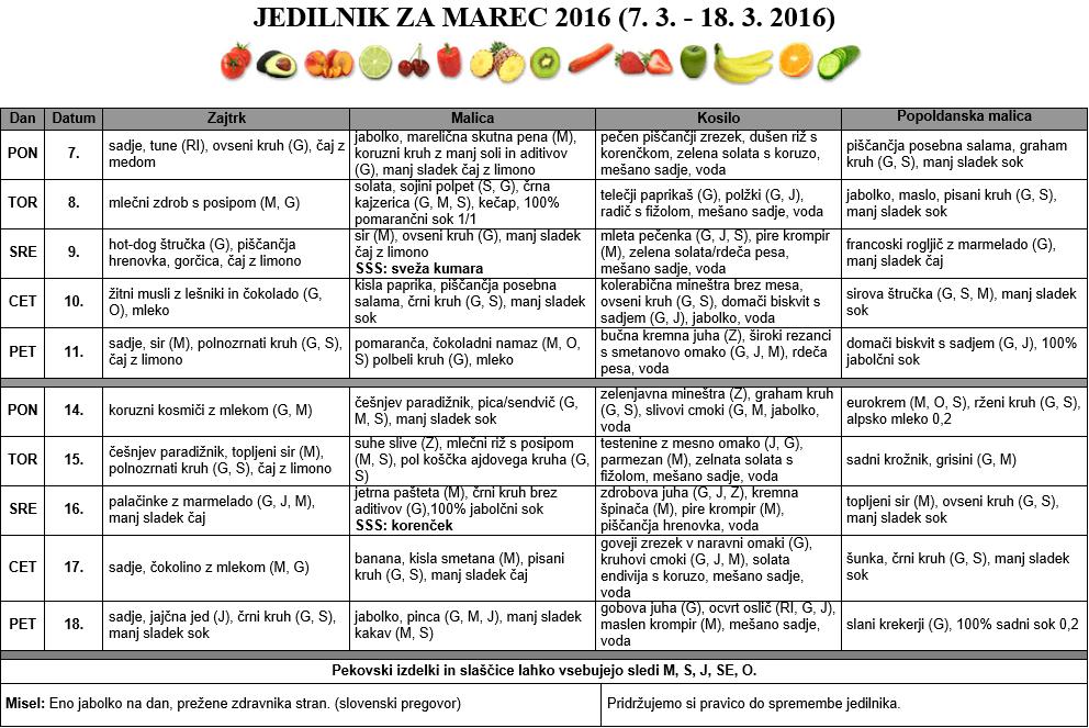 JEDILNIK ZA MAREC 2016 (7. 3. - 18. 3. 2016)