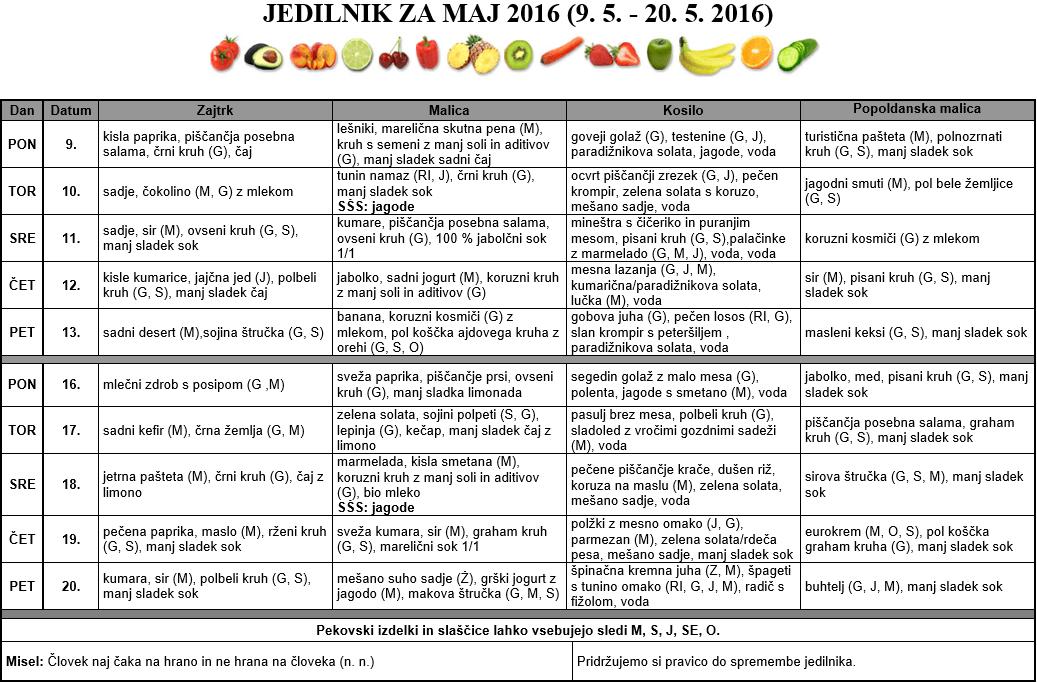 JEDILNIK ZA MAJ 2016 (9. 5. - 20. 5. 2016)