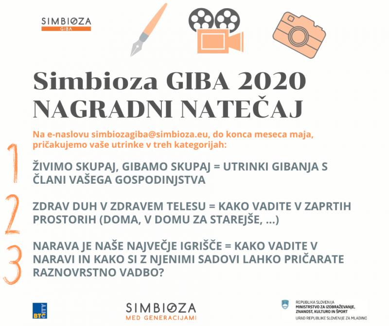 giba-natecaj-2020