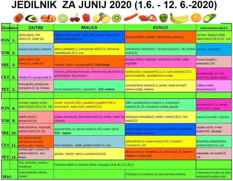 jedilnik-1-6-12-6-2020