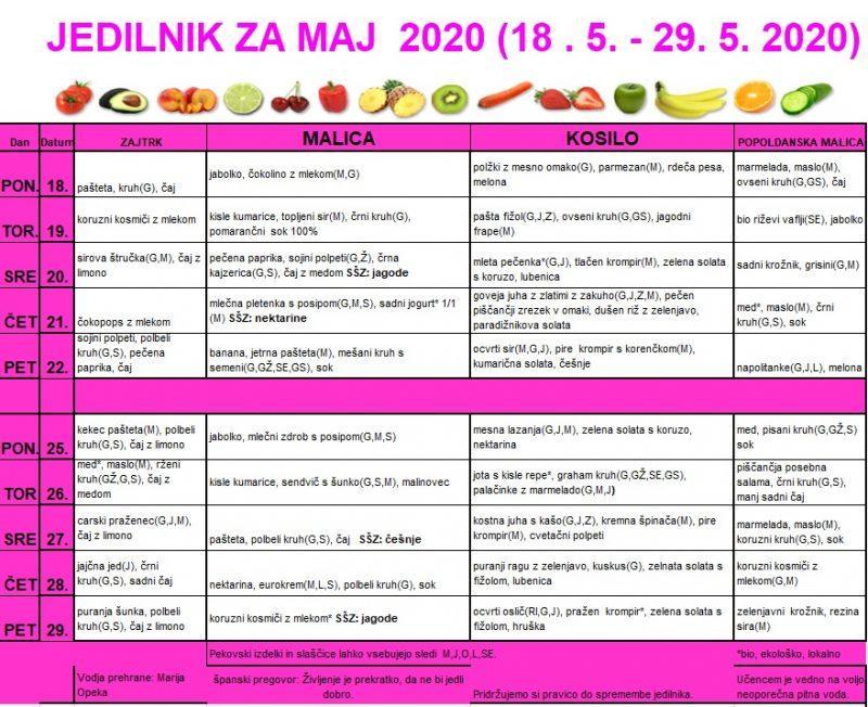 jedilnik-maj-2020
